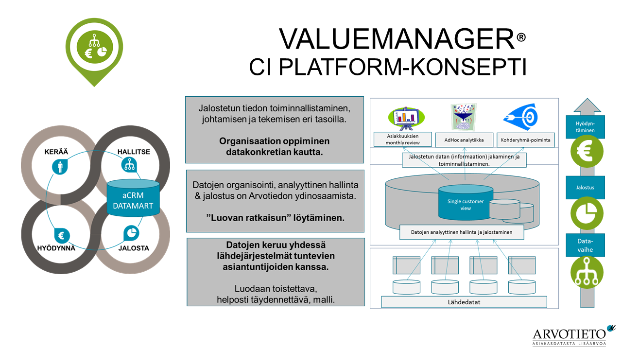 8_valuemanager