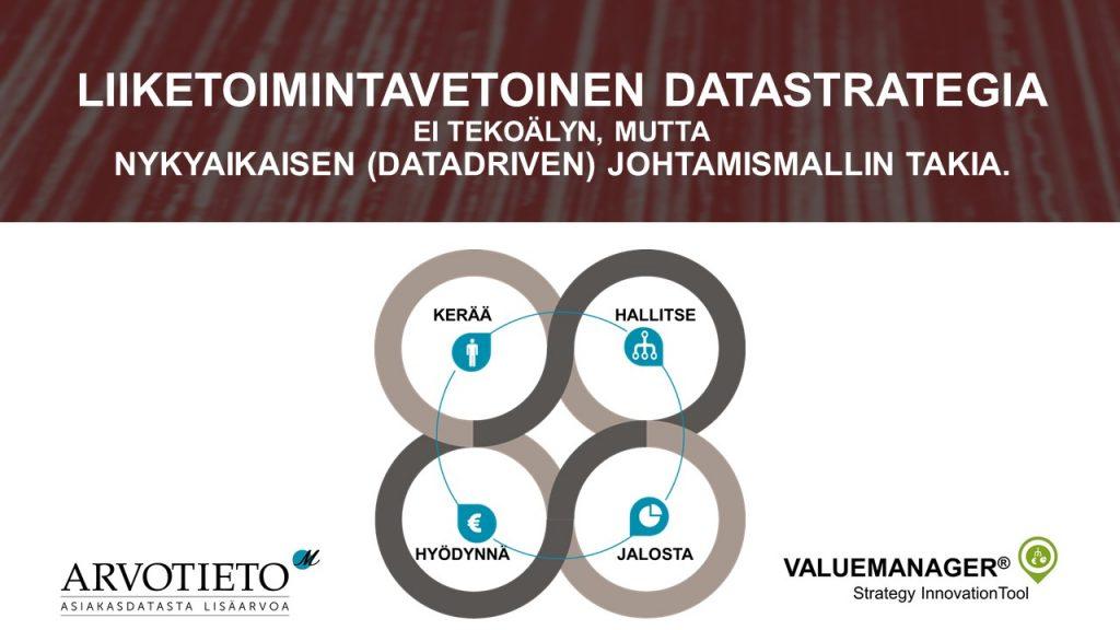 Datastrategia. Ei tekoälyn, vaan nykyaikaisen (DataDriven) johtamisen takia.